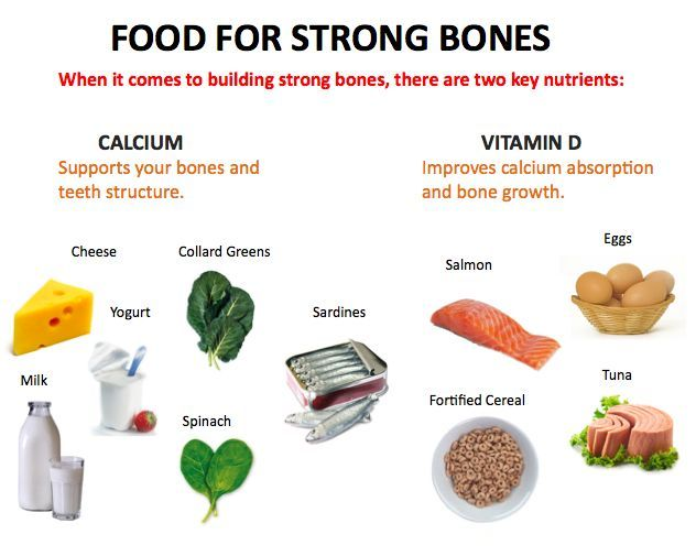 f39b8193b37390857a1c35d62a163b03--food-for-strong-bones-bone-strength-1