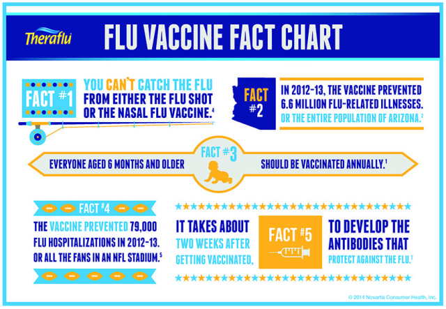 flu_vaccinate_infographic