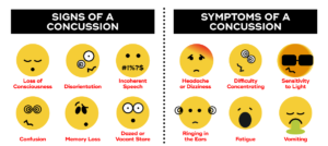 Signs and symptoms of a concussion. Ivan Chow for Queensland Brain Institute.