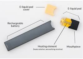 Pod components