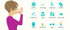 Asthma #1 2