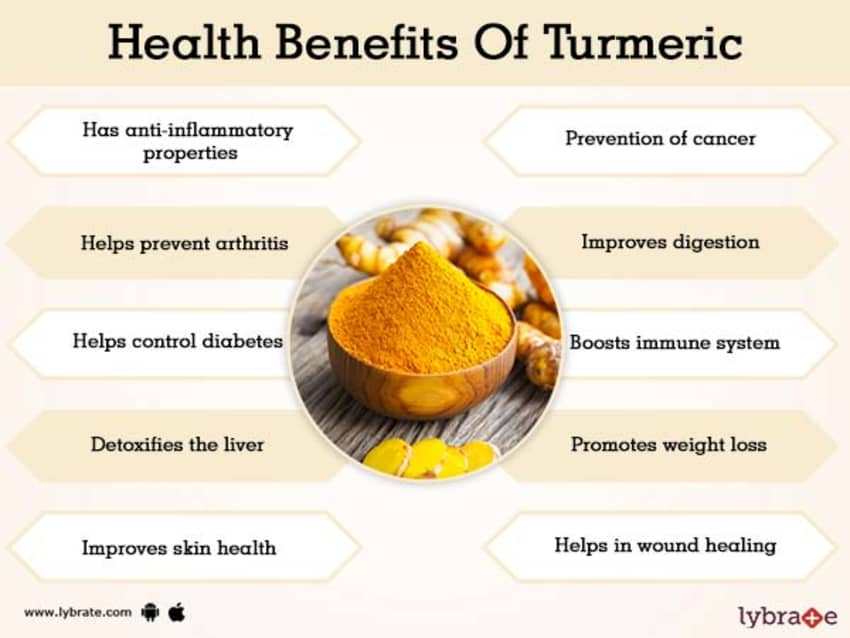 Turmeric picture 2
