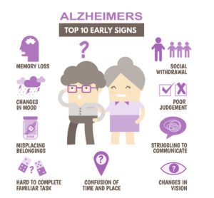 Alzheimers-Infographic
